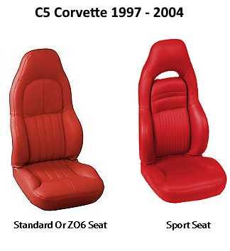 sports vs standard/z06 seats